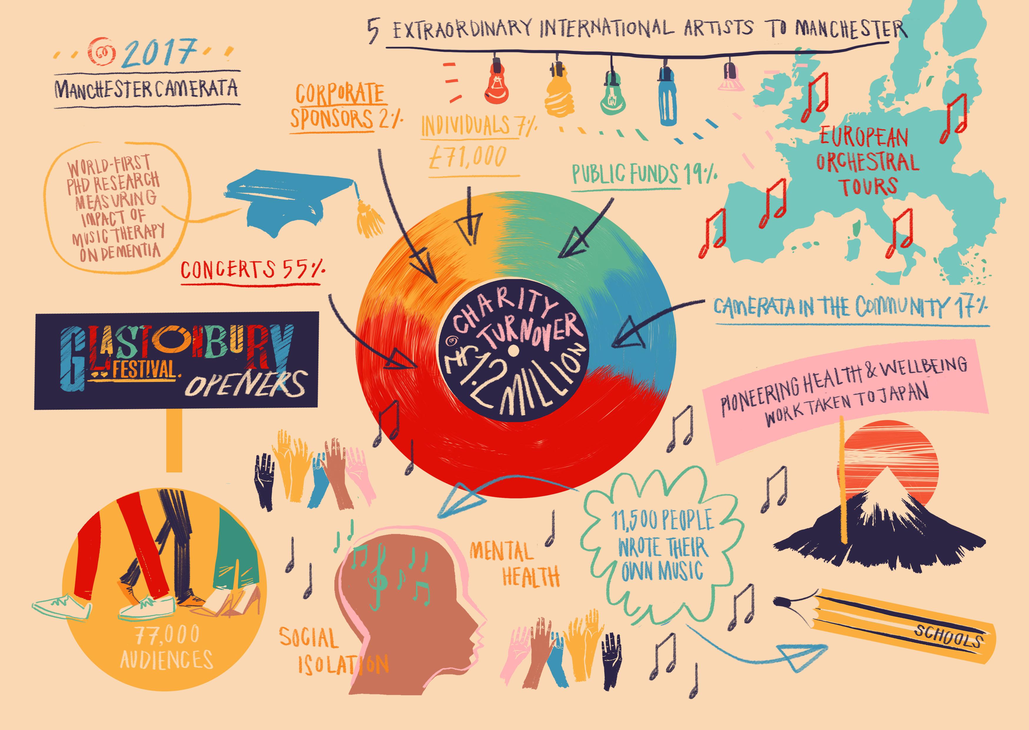 Infographic 2017